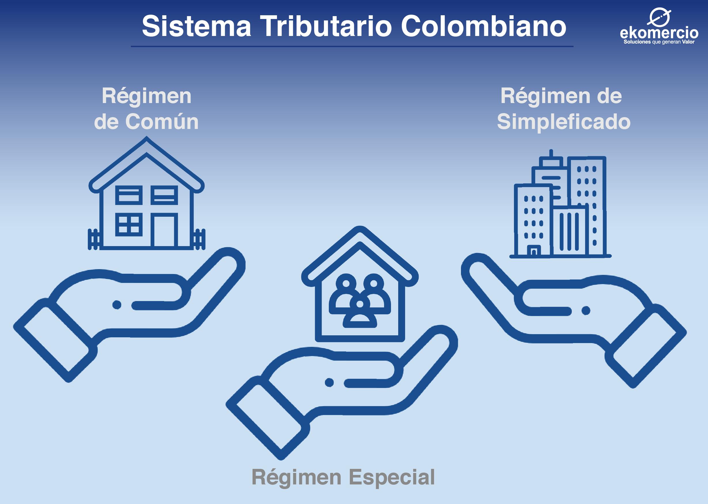 regimen común, regimen simplificado, regimen especial_Mesa de trabajo 1